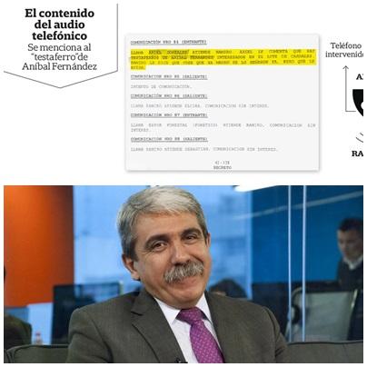 CASUALMENTE: Desapareció un audio que complicaba a Aníbal Fernández con narcos