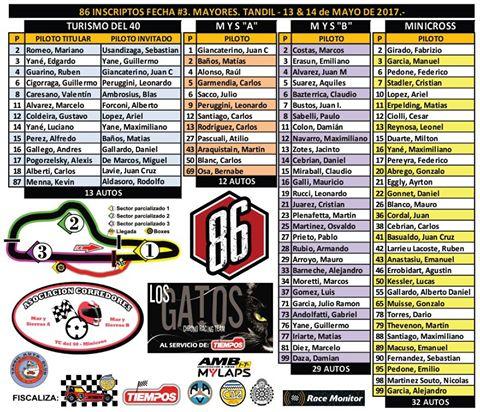 TC del 40 Sudeste - Con la participación de Ruben Guarino se prepara todo para la tercera del campeonato en Tandil.