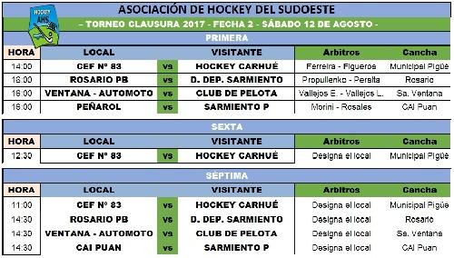 Hockey Femenino - El Cef 83 recibe al Hockey de Carhué en las tres divisionales.