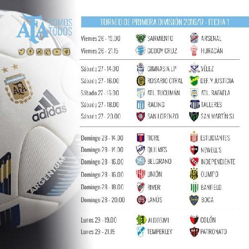 Afa - 1ra División - Ya están definidas las fechas para el próximo campeonato argentino.