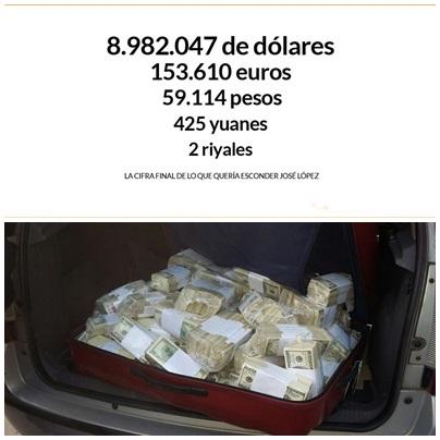 """El dinero que tenía el ex secretario de obras publicas K José López  """" para las monjitas"""" : USD 8.982.047"""