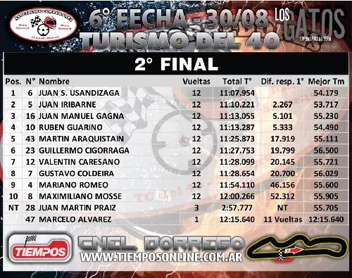 TC del 40 Sudeste - Un tercer lugar y otra cuarta posición para Ruben Guarino