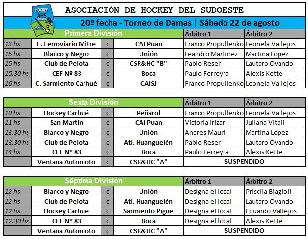 Hockey:  20º fecha del Torneo Anual de Damas.