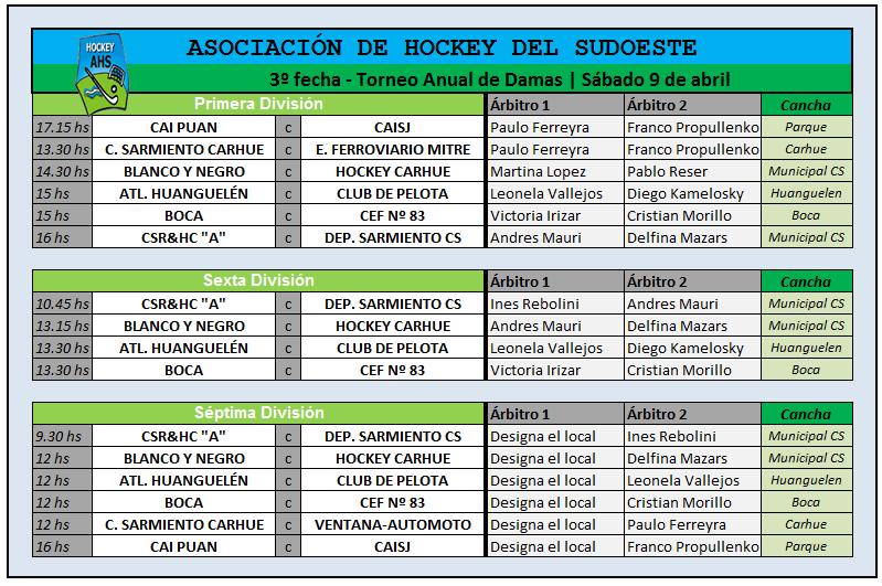 Hockey Femenino: se juega la tercer fecha.