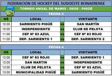 Hockey Femenino - MAMIS - En el parque de nuestra ciudad se disputan dos fechas.