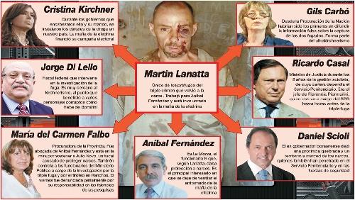 Fuga y mafia de la efedrina: radiografía de los responsables