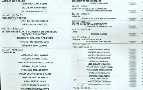 """COMO EN LA DICTADURA :  espionaje masivo """"K"""""""