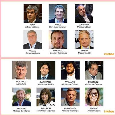 El perfil de los ministros de Mauricio Macri, uno por uno