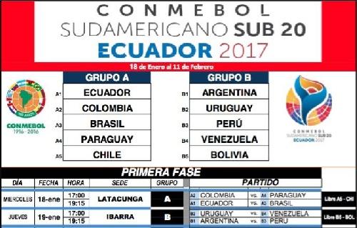 El 18 de enero da comienzo el Sudamericano Sub 20 en Ecuador con la participación argentina.