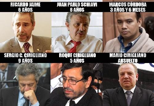 El fiscal pidió la detención inmediata de Jaime, Cirigliano y Pafumi- Detalle de todas las condenas