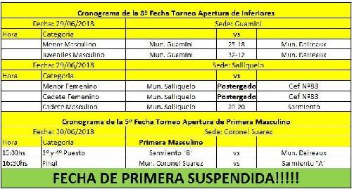 Handball Masculino - Actividad del Club Sarmiento en el fin de semana.